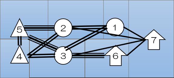 IE手法の7つ道具⑤レイアウト分析の使い方編