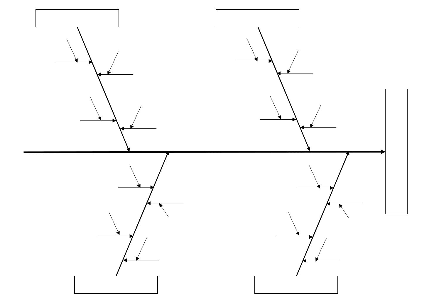 QC7つ道具の使い方⑦特性要因図の作り方1(エクセルは次回を予定)