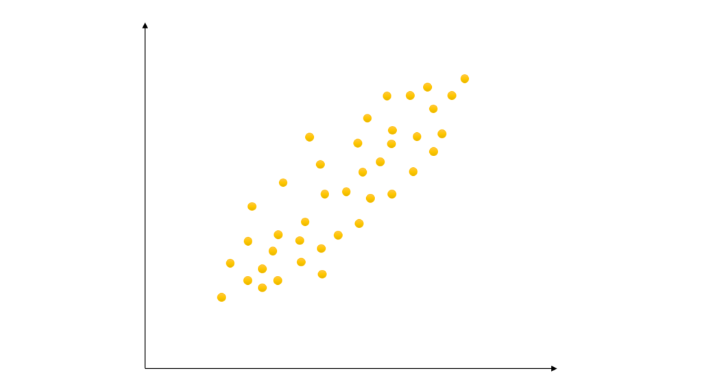 QC7つ道具の使い方⑩散布図の見方でわかる相関度合い