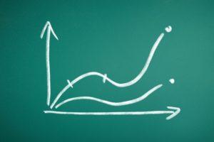 OC曲線の見方~生産者危険と消費者危険を理解する~