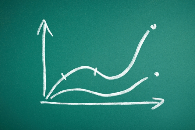 OC曲線とは?生産者危険と消費者危険を理解してOC曲線を使いこなす
