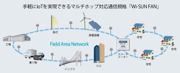 Wi-SUN FANとは何か?~読み方から理解するIoT技術を味方につける~
