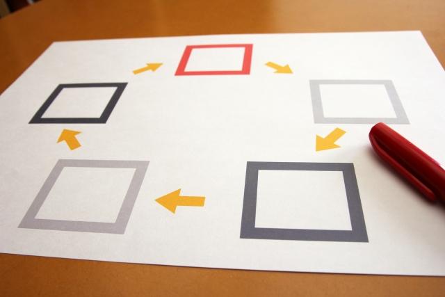 QC活動の流れ~職場改善を進めるプロセスを共有する~