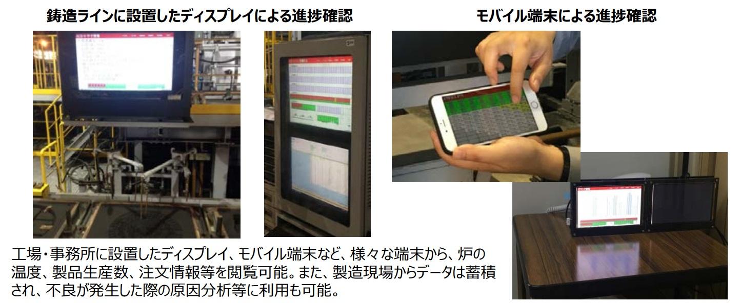 IoT改善事例⑬ITに詳しい社員による独自の創意工夫で鋳物工場をIoT化