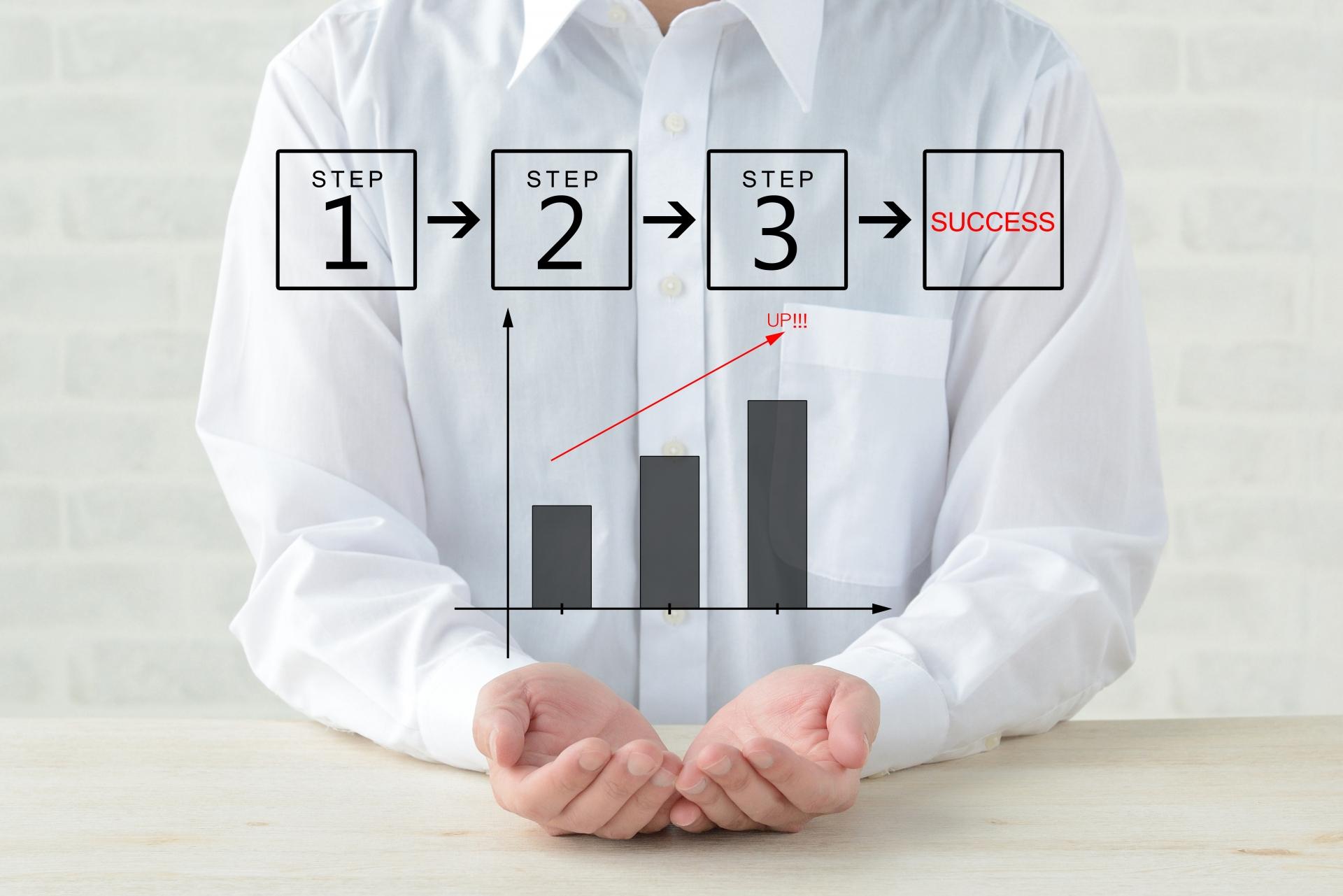 3S活動=整理・整頓・清掃が優秀な人材を育成するのに有効なのはなぜ?